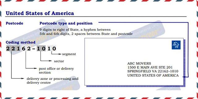 Zip Code 5 03051 Hudson Nh New Hampshire United States Zip